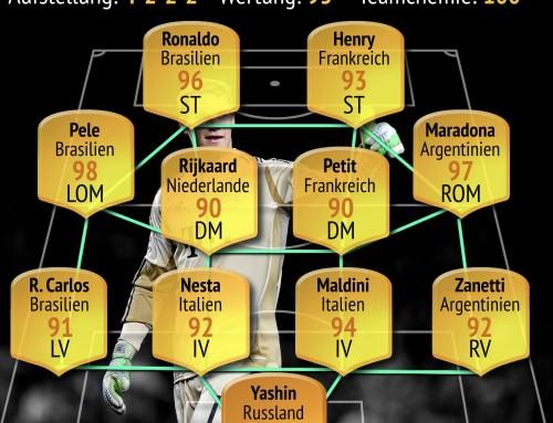 Der Ultimate Team Mode von FIFA 19 ist durch die App noch fesselnder